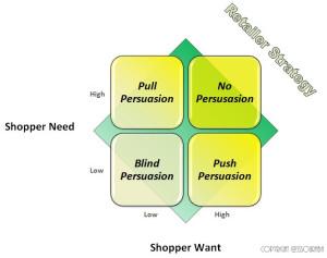 mba thesis on marketing plan