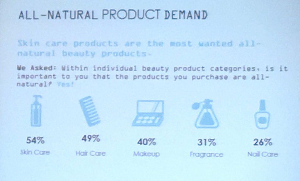 sustainable cosmetics summit new york beauty food scsna16